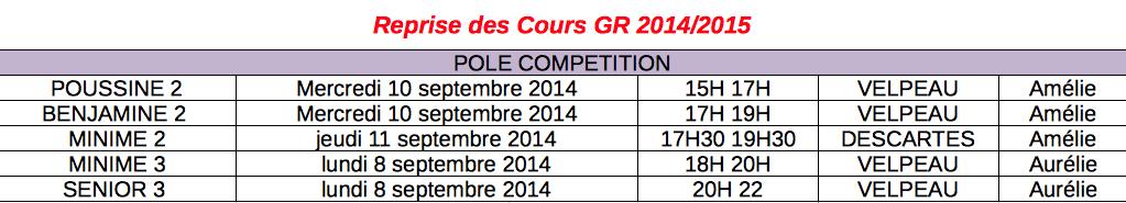Reprise 2014 Compétition